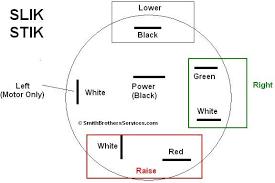meyer slik stik wiring plow pump info meyer slik stik wiring