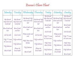 Teenage Chore List Zoro Braggs Co
