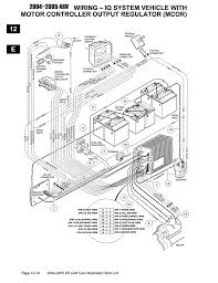 99 club car wiring diagram club car controller diagram \u2022 wiring club car wiring diagram 48 volt at 93 Club Car Wiring Diagram