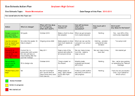 Example Sales Action Plan Sample Action Plan Sample Example Deped Business Format Sales Template For