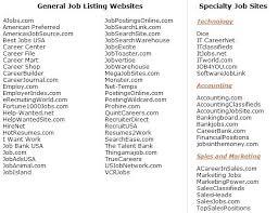resume rabbit resume rabbit review job listing sites resume rabbit login