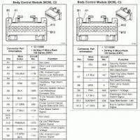 pontiac bcm wiring diagram wiring diagram and schematics bcm connector c2 24 pontiac grand am stereo wiring diagram