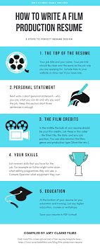Film Resume Template Awesome 48 Steps To Writing Your Film Production Resume Amy Clarke Films
