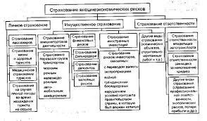 geomegasoft netlify com Внешнеэкономическая деятельность Википедия Внешнеэкономическая деятельность ВЭД совокупность организационно экономических производственно