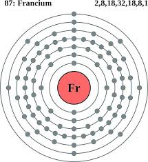 Atoms Diagrams - Electron Configurations of Elements