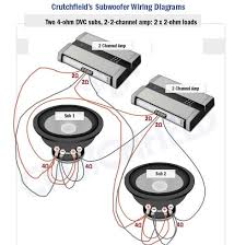 2 amps 2 subs wiring diagram subwoofers car audio video hd 2 amps 2 subs wiring diagram subwoofers car audio video hd wiring diagram