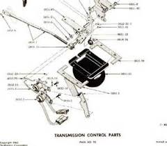 similiar 79 wagoneer alternator keywords 1967 jeep cj5 headlight switch wiring diagram 1967 engine image