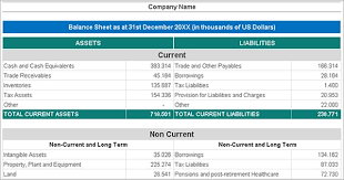 Excel Sheets Templates Consolidated Balance Sheet Excel Template With Examples