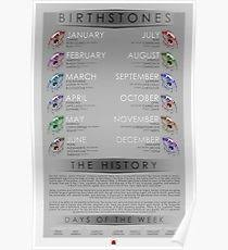 Birthstone Posters Redbubble