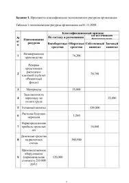 Контрольная практическая работа по бухгалтерскому учету doc xls  Контрольная практическая работа по бухгалтерскому учету