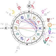 Astrology And Natal Chart Of Antonio Vivaldi Born On 1678 03 04