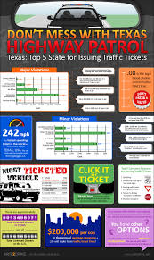 Massachusetts Driving Fines Chart Texas Traffic Ticket Laws And Fines