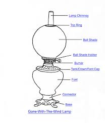table lamp parts diagram beautifully idea 14 1000 images about parts on