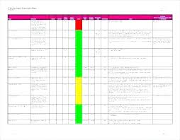 Construction Project Schedule Template Excel Free Project Schedule Template Excel Construction Timeline