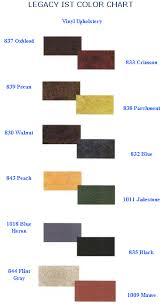Omni And Bio Tables Color Chart