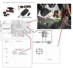 vw golf mk2 central locking wiring diagram wiring diagrams vwvortex mk4 mk3 switchblade keyless remote topic please
