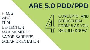 Designer Hacks Ppd Are 5 0 Pdd Ppd Formulas And Concepts