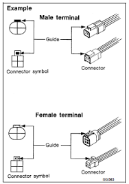 nissan altima 2007 2012 service manual how to wiring sample wiring diagram example