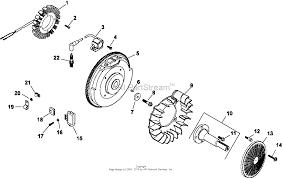 kohler ch 20 wiring diagram wiring diagram for you • parts diagram for 27 hp kohler engine parts engine 18 hp kohler engine diagram 18