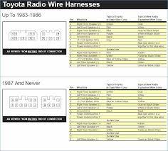 1996 toyota avalon stereo wiring diagram wiring source 2004 dodge ram 1500 car radio wiring diagram