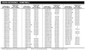 Honeywell Gas Valve Cross Reference Chart Gas Valve Honeywell Gas Valve Cross Reference