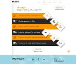 Free Amazon Step Infographics Psd Free Infographic