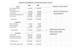 sample balance sheet for non profit effective approaches to keeping boards and partners well informed