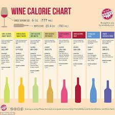Wine Serving Temperature Chart Wine Serving Temperature Chart Best Of Do You Know How Much