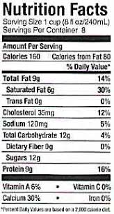 Dairy Nutrition Facts Chart Raw Milk Whats In It