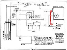 miller gas furnace wiring diagram new Intertherm Gas Furnace Wiring Diagram Electric Heat Sequencer Wiring Diagram for Furnace