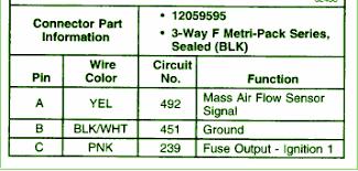 2014 car wiring diagram page 119 2000 chevrolet blazer 4 3 sensor fuse box map