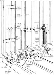 rough plumbing a bathroom. full image for basement bathroom rough in plumbing diagram height sink a p