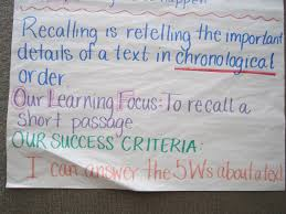 5 W S Anchor Chart Miss As Class Ideas Recalling Details The 5 Ws