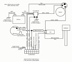 wiring diagram for boat starter wiring image boat starter wiring diagram jodebal com on wiring diagram for boat starter