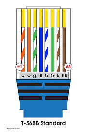 bougetonile com Category 6 Cable t568b wiring diagram beautiful t568a standard wiring t568a wiring diagram free download
