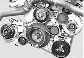 bmw belt diagram engine mechanical problem bmw  depends if your motor has the auxiliary tensioning roller or not diagram for and out are below for the alternator drive belt for the a c