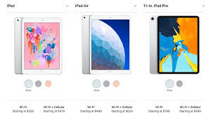 Ipad 4 Comparison Chart Ipad Air 2019 Vs Ipad Pro 2018 Vs Ipad 2018 Vs Ipad Pro