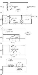 square d 2 pole gfci breaker wiring diagram diagram square d shunt trip breaker wiring diagram nilza net