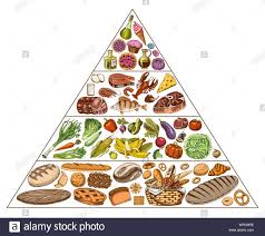 Healthy Eating Percentages Pie Chart Food Pyramid Chart Stock Photos Food Pyramid Chart Stock