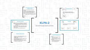 Khan Lewis Phonological Processes Chart Kpla 2 By Kelsi Jenzer On Prezi