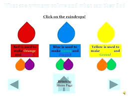 what color make blue what are complementary colors what color does red and  yellow make color . what color make ...