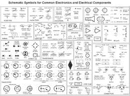 wire diagram shapes schematic symbols chart line diagrams and general electrical schematic symbols chart line diagrams and general electrical