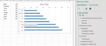 How To Get A Bar Graph On Excel To Sort From Highest To