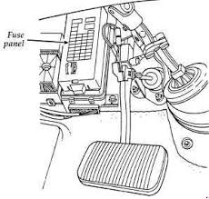 1995 1999 ford taurus fuse box diagram fuse diagram 1999 ford taurus fuse panel diagram 1995 1999 ford taurus fuse box diagram