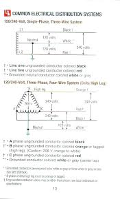 wire single phase motor wiring diagram for 9 utahsaturnspecialist com wire single phase motor wiring diagram for 9 lovely three phase high leg wiring diagram and