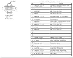 wiring diagram 1995 dodge ram 1500 wiring image 1995 dodge ram 1500 pcm wiring diagram 1995 image on wiring diagram 1995 dodge
