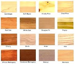 Wood Species Chart Rot Resistant Wood Chart Chart Rot Resistant Wood Species