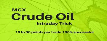 Crude Oil Trading Strategy In Hindi Best Sebi Registered