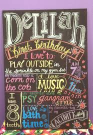 Chalkboard Designs New Chalkboard Quote First Birthday Poster Sign By Ladyfromsun