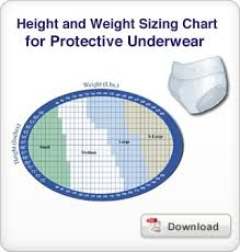 Prevail Breezers 360 Size Chart Prevail Sizing Guide Totalhomecaresupplies
